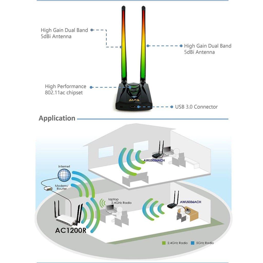 Alfa AWUS036ACH 2 4 & 5 Ghz USB Wireless Adapter