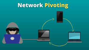 Pivoting Between Networks Using SSH Tunneling & ProxyChains